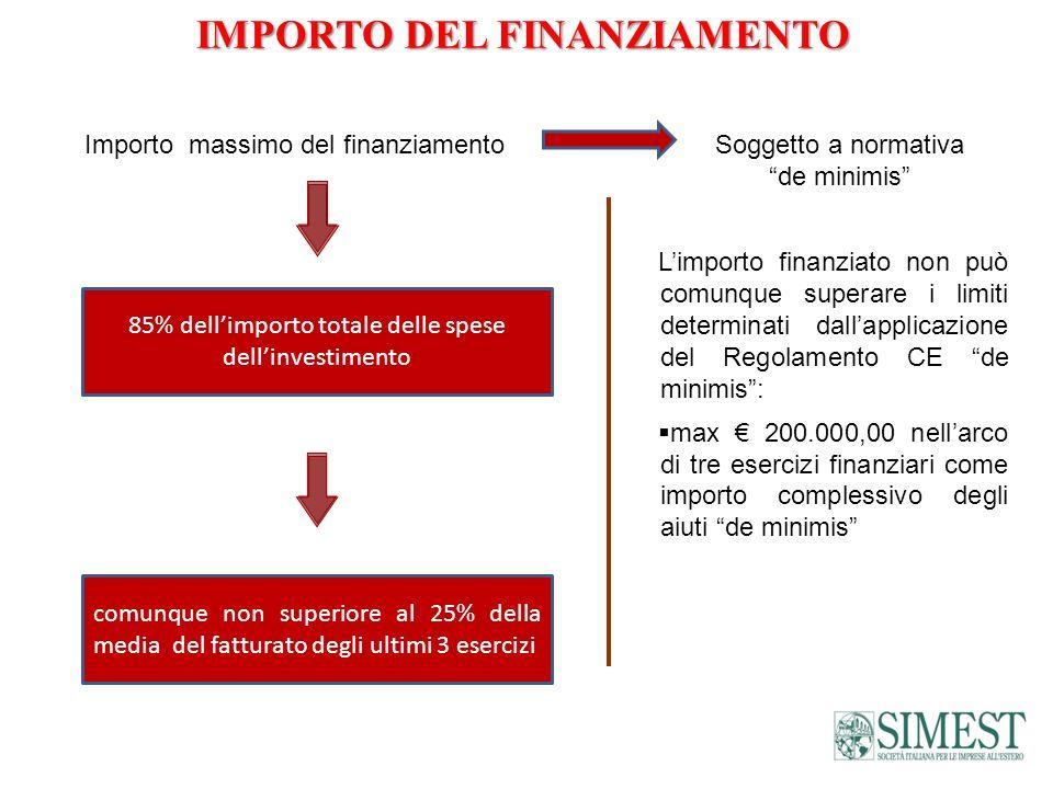 IMPORTO DEL FINANZIAMENTO Importo massimo del finanziamento 85% dellimporto totale delle spese dellinvestimento comunque non superiore al 25% della me