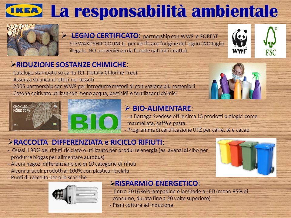 La responsabilità ambientale La responsabilità ambientale LEGNO CERTIFICATO: partnership con WWF e FOREST STEWARDSHIP COUNCIL per verificare lorigine
