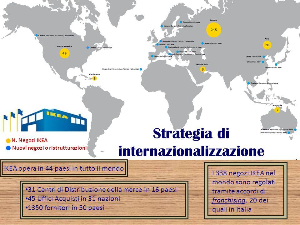 IKEA opera in 44 paesi in tutto il mondo Strategia di internazionalizzazione I 338 negozi IKEA nel mondo sono regolati tramite accordi di franchising,