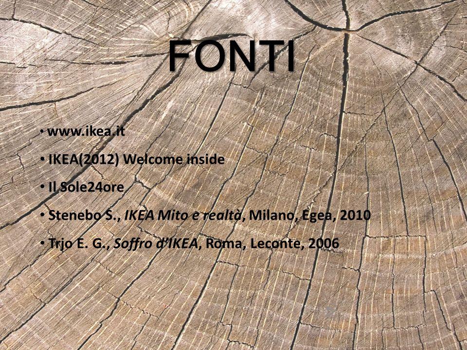 FONTI www.ikea.it IKEA(2012) Welcome inside Il Sole24ore Stenebo S., IKEA Mito e realtà, Milano, Egea, 2010 Trjo E. G., Soffro dIKEA, Roma, Leconte, 2