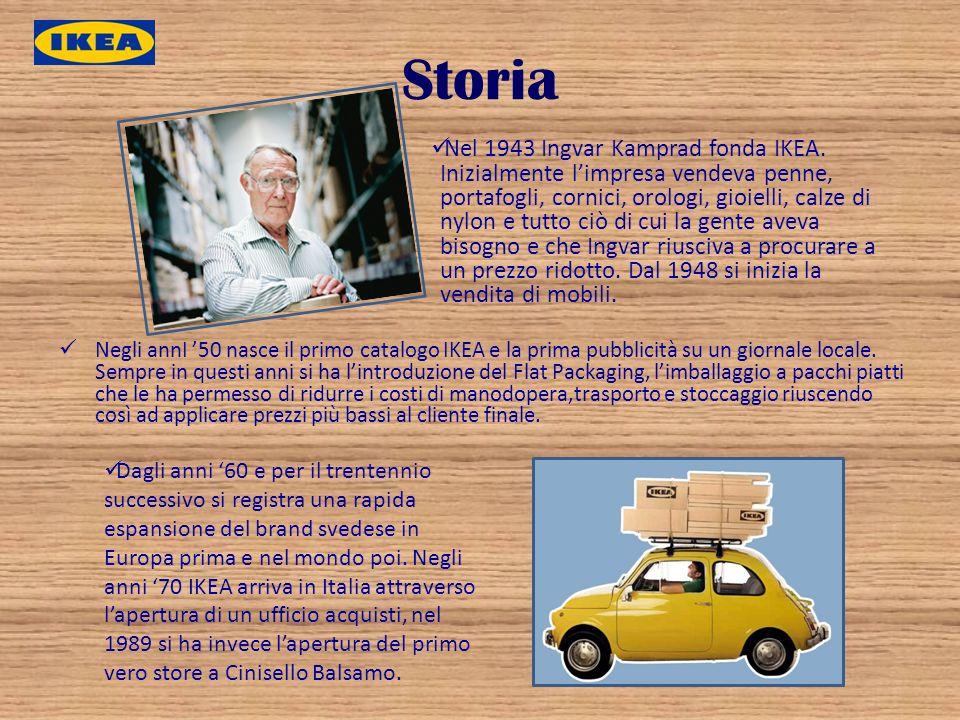 Storia Nel 1943 Ingvar Kamprad fonda IKEA. Inizialmente limpresa vendeva penne, portafogli, cornici, orologi, gioielli, calze di nylon e tutto ciò di