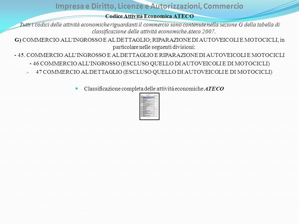Impresa e Diritto, Licenze e Autorizzazioni, Commercio Codice Attività Economica ATECO Tutti i codici delle attività economiche riguardanti il commerc