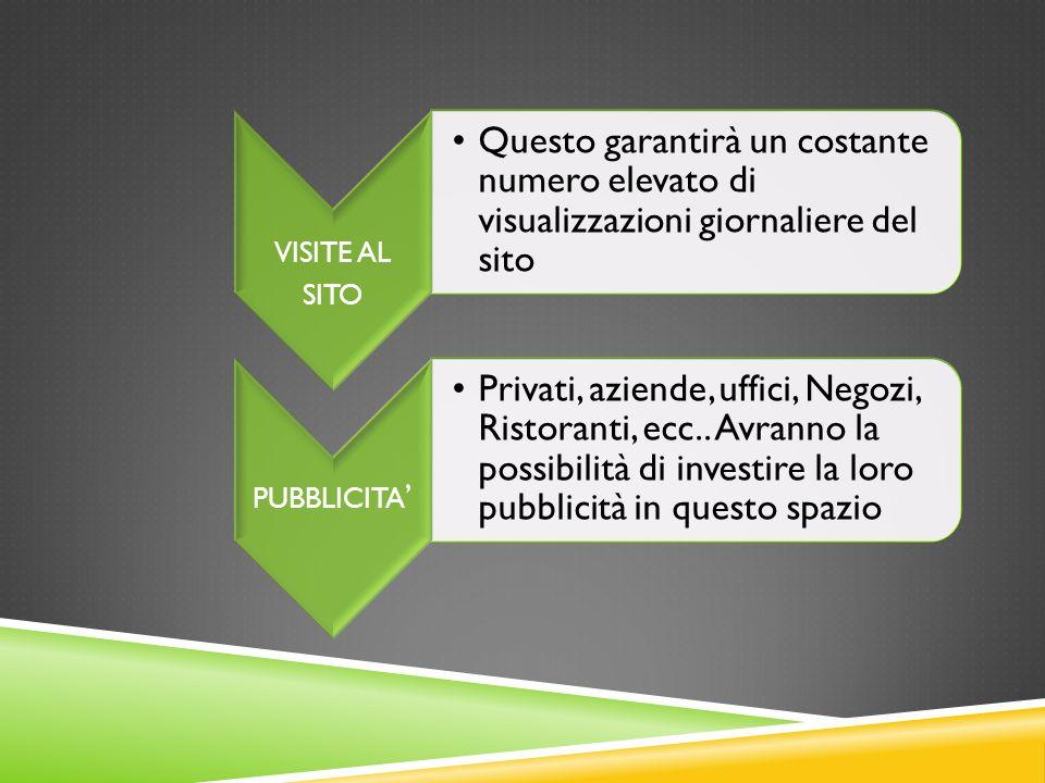 VISITE AL SITO Questo garantirà un costante numero elevato di visualizzazioni giornaliere del sito PUBBLICITA Privati, aziende, uffici, Negozi, Ristor