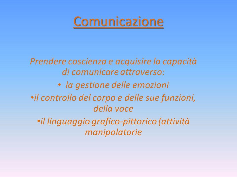 Comunicazione Prendere coscienza e acquisire la capacità di comunicare attraverso: la gestione delle emozioni il controllo del corpo e delle sue funzioni, della voce il linguaggio grafico-pittorico (attività manipolatorie