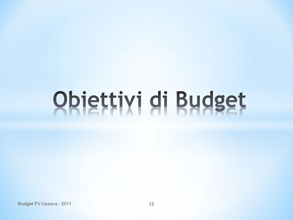 Budget PV Ussana - 2011 13