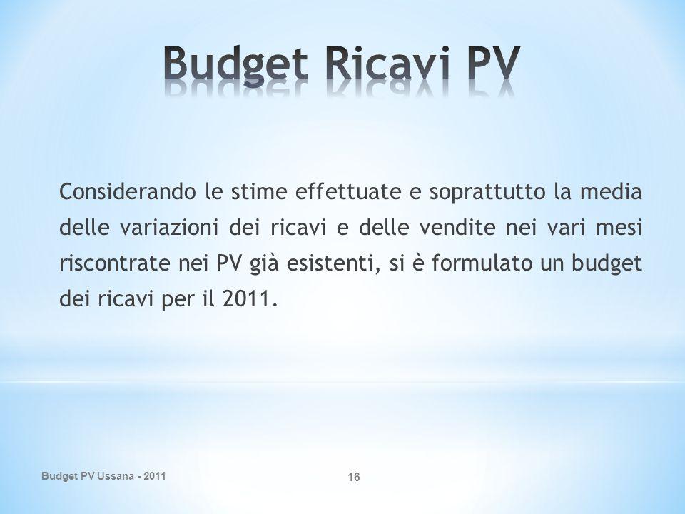 Budget PV Ussana - 2011 16 Considerando le stime effettuate e soprattutto la media delle variazioni dei ricavi e delle vendite nei vari mesi riscontrate nei PV già esistenti, si è formulato un budget dei ricavi per il 2011.