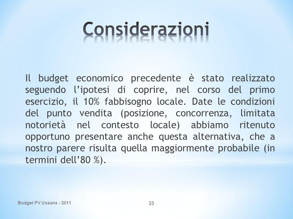 Budget PV Ussana - 2011 33 Il budget economico precedente è stato realizzato seguendo lipotesi di coprire, nel corso del primo esercizio, il 10% fabbisogno locale.
