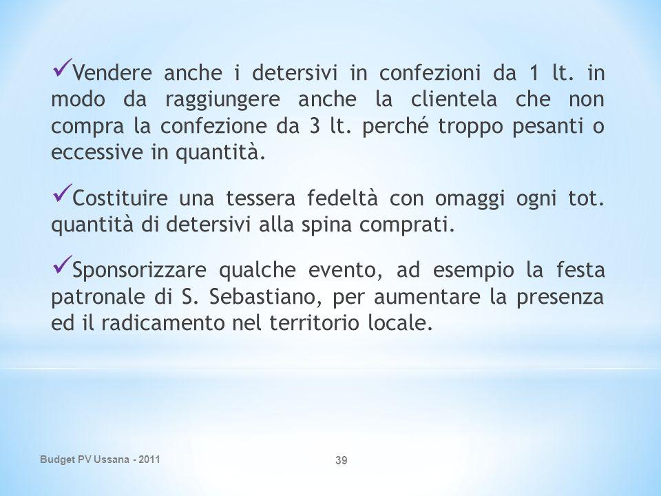 Budget PV Ussana - 2011 39 Vendere anche i detersivi in confezioni da 1 lt.