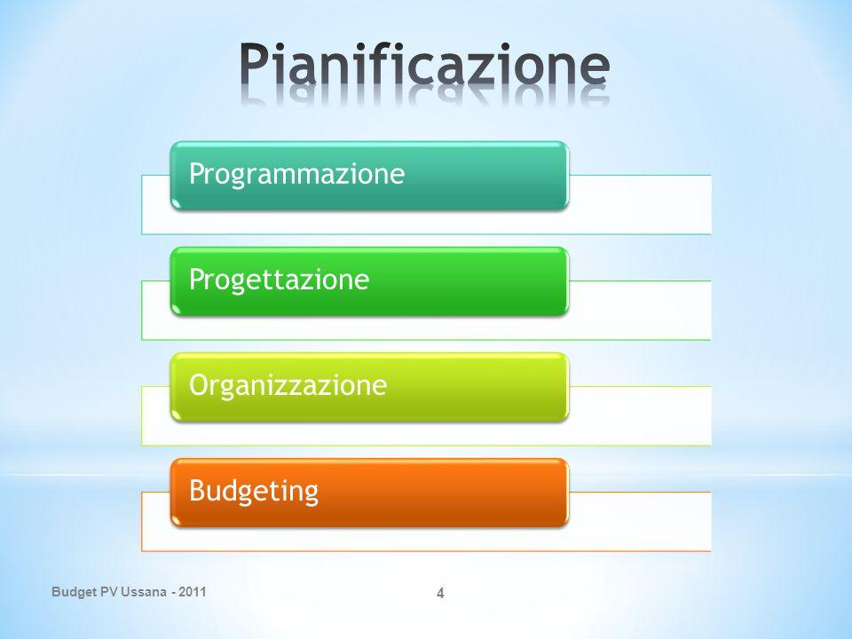Budget PV Ussana - 2011 4 ProgrammazioneProgettazioneOrganizzazioneBudgeting