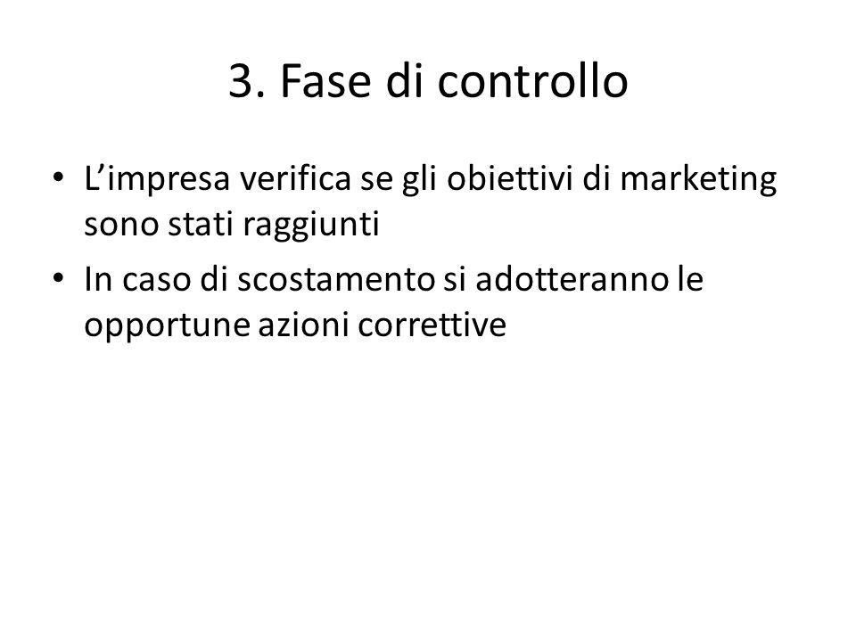 3. Fase di controllo Limpresa verifica se gli obiettivi di marketing sono stati raggiunti In caso di scostamento si adotteranno le opportune azioni co