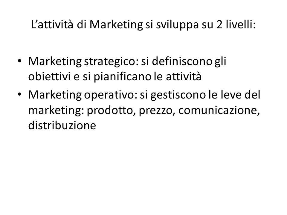 Lattività di Marketing si sviluppa su 2 livelli: Marketing strategico: si definiscono gli obiettivi e si pianificano le attività Marketing operativo: si gestiscono le leve del marketing: prodotto, prezzo, comunicazione, distribuzione