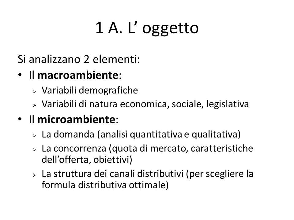 1 A. L oggetto Si analizzano 2 elementi: Il macroambiente: Variabili demografiche Variabili di natura economica, sociale, legislativa Il microambiente
