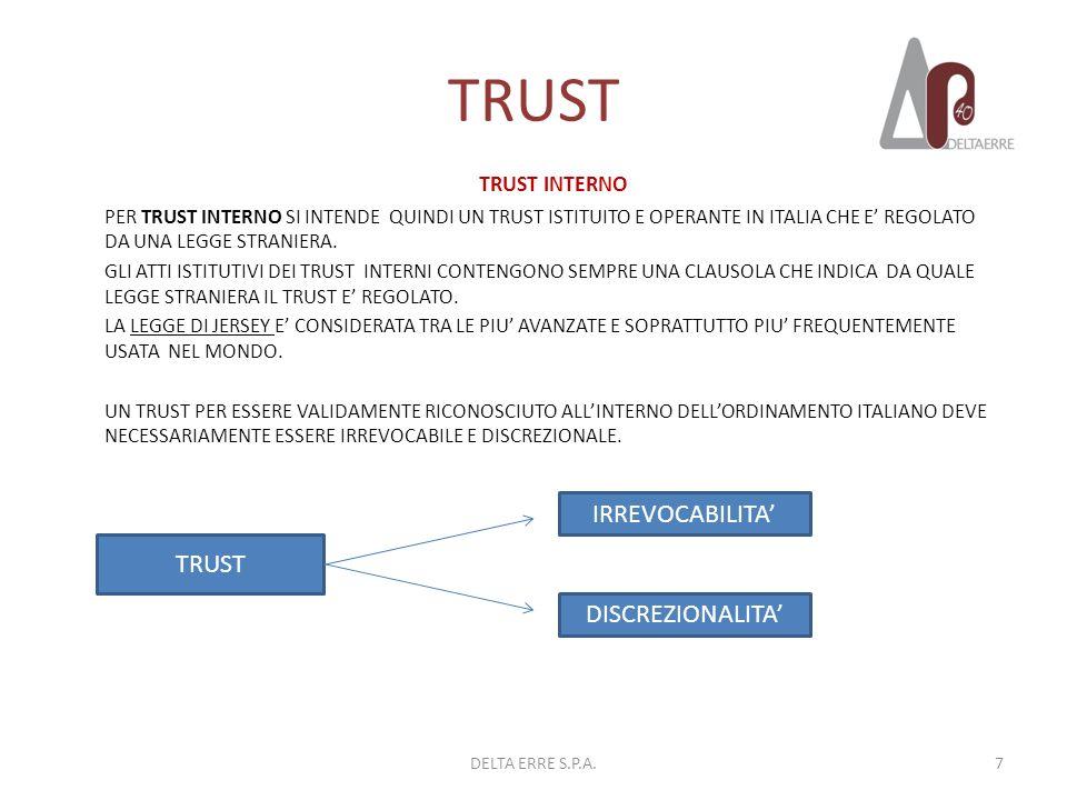 TRUST TRUST INTERNO PER TRUST INTERNO SI INTENDE QUINDI UN TRUST ISTITUITO E OPERANTE IN ITALIA CHE E REGOLATO DA UNA LEGGE STRANIERA. GLI ATTI ISTITU