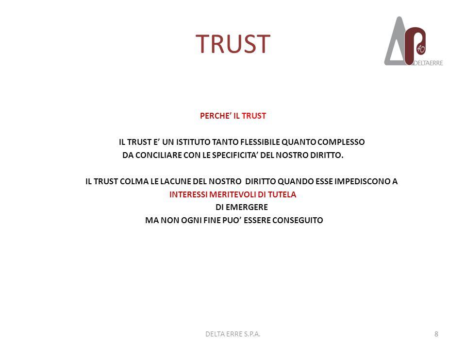 TRUST PERCHE IL TRUST IL TRUST E UN ISTITUTO TANTO FLESSIBILE QUANTO COMPLESSO DA CONCILIARE CON LE SPECIFICITA DEL NOSTRO DIRITTO. IL TRUST COLMA LE