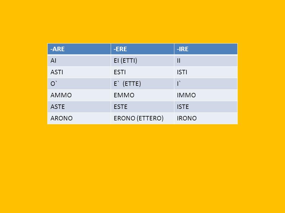 -ARE-ERE-IRE AIEI (ETTI)II ASTIESTIISTI O`E` (ETTE)I` AMMOEMMOIMMO ASTEESTEISTE ARONOERONO (ETTERO)IRONO