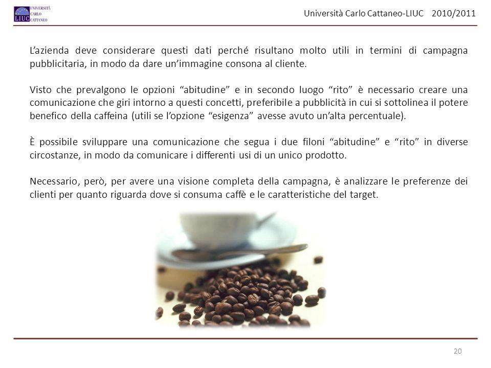 Università Carlo Cattaneo-LIUC 2010/2011 Lazienda deve considerare questi dati perché risultano molto utili in termini di campagna pubblicitaria, in modo da dare unimmagine consona al cliente.