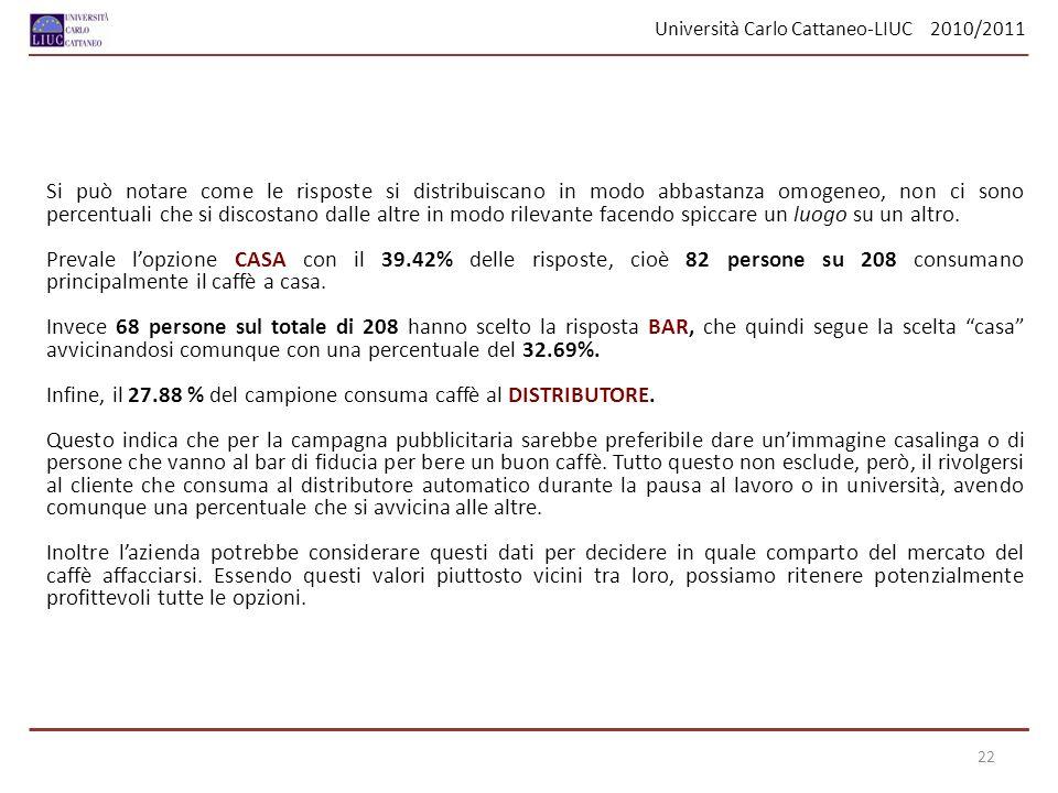 Università Carlo Cattaneo-LIUC 2010/2011 Si può notare come le risposte si distribuiscano in modo abbastanza omogeneo, non ci sono percentuali che si discostano dalle altre in modo rilevante facendo spiccare un luogo su un altro.