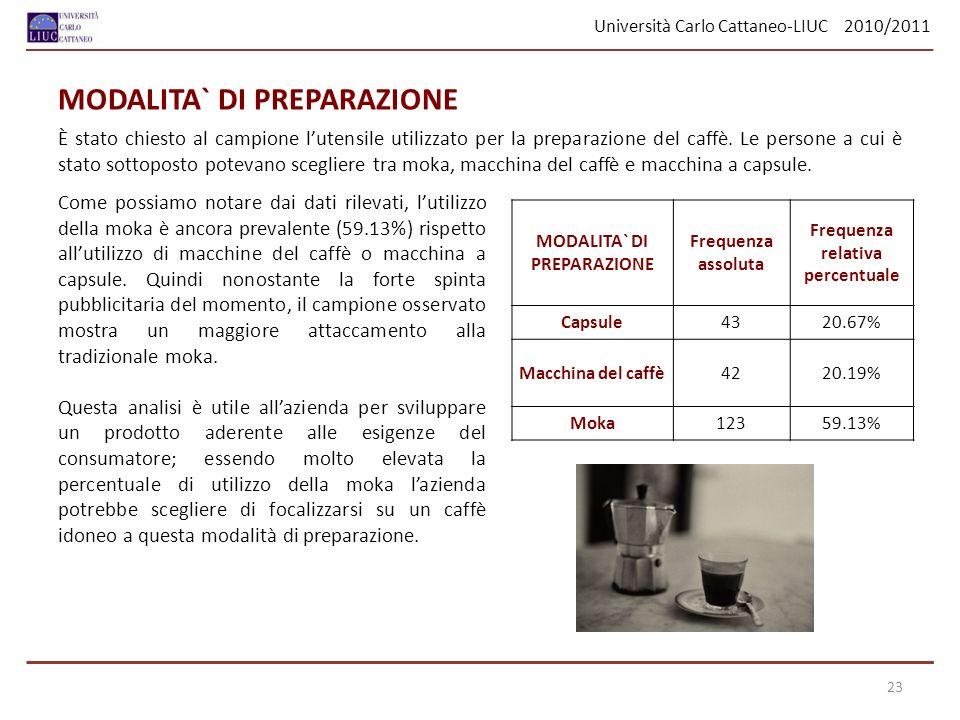 Università Carlo Cattaneo-LIUC 2010/2011 MODALITA` DI PREPARAZIONE È stato chiesto al campione lutensile utilizzato per la preparazione del caffè.