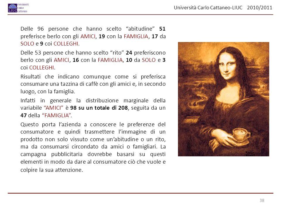 Università Carlo Cattaneo-LIUC 2010/2011 Delle 96 persone che hanno scelto abitudine 51 preferisce berlo con gli AMICI, 19 con la FAMIGLIA, 17 da SOLO e 9 coi COLLEGHI.