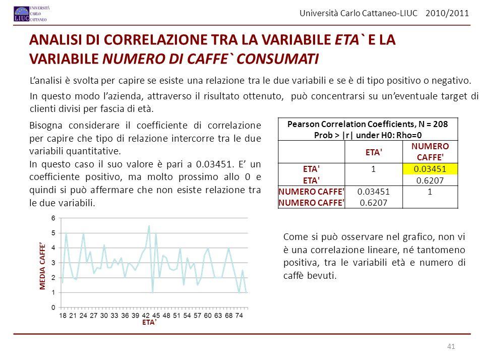 Università Carlo Cattaneo-LIUC 2010/2011 Bisogna considerare il coefficiente di correlazione per capire che tipo di relazione intercorre tra le due variabili quantitative.