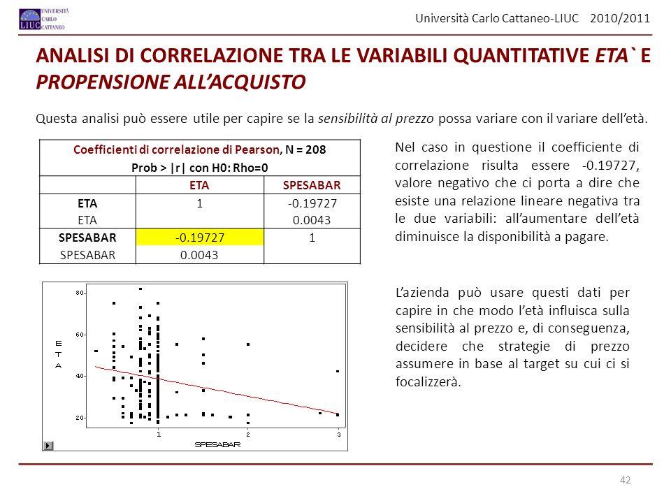 Università Carlo Cattaneo-LIUC 2010/2011 ANALISI DI CORRELAZIONE TRA LE VARIABILI QUANTITATIVE ETA` E PROPENSIONE ALLACQUISTO Questa analisi può essere utile per capire se la sensibilità al prezzo possa variare con il variare delletà.