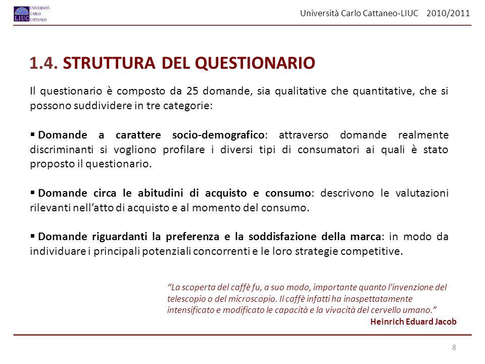 Università Carlo Cattaneo-LIUC 2010/2011 MOMENTS N208SUM WEIGHTS208 MEAN0.955SUM OBSERVATION198.8 STD DEVIATION0.350VARIANCE0.123 SKEWNESS3.111KURTOSIS14.484 UNCORRECTED SS215.5CORRECTED SS25.493 COEFF VARIATION36.717STD ERROR MEAN0.024 SPESA RELATIVA AL CONSUMO DI CAFFE Bar QUANTILES QUANTILEESTIMATE 100% Max3 99%2.8 95%1.5 90%1 75% Q31 50% Median1 25% Q10.8 10%0.6 5%0.5 1%0.5 0% Min0.3 Dai dati risulta che in media si è disposti a pagare 0.955 euro per un caffè e il 75% del campione è disposto a pagare più di 80 cent.