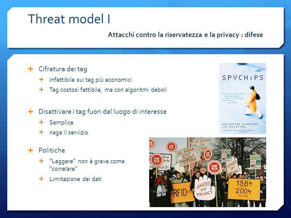 Cifratura dei tag Infattibile sui tag più economici Tag costosi fattibile, ma con algoritmi deboli Threat model I Attacchi contro la riservatezza e la