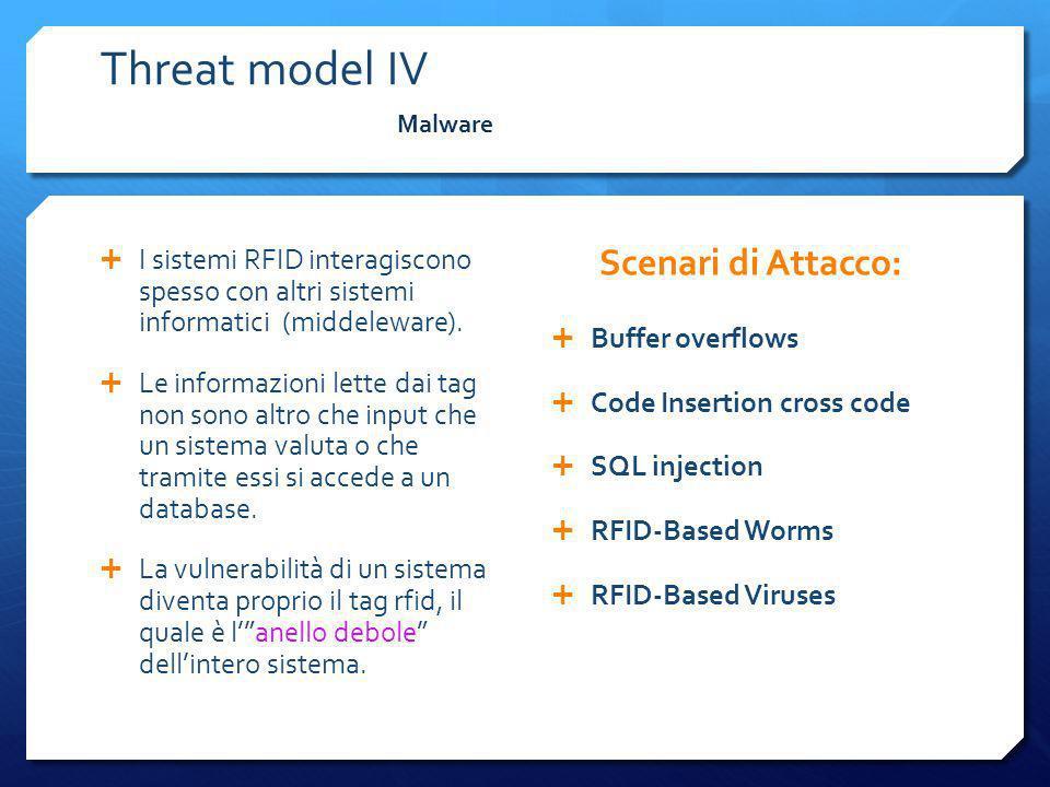 Malware Threat model IV I sistemi RFID interagiscono spesso con altri sistemi informatici (middeleware). Le informazioni lette dai tag non sono altro