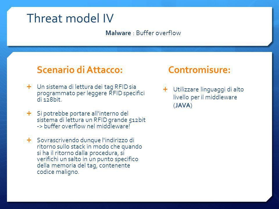 Malware : Buffer overflow Threat model IV Un sistema di lettura dei tag RFID sia programmato per leggere RFID specifici di 128bit. Si potrebbe portare