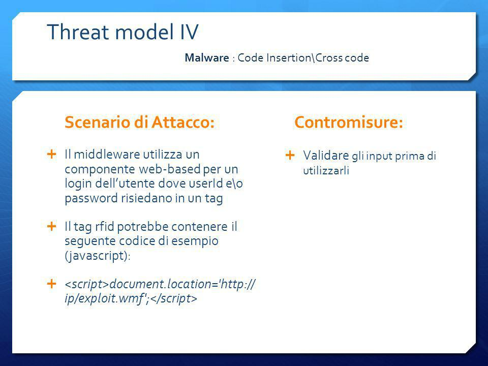 Malware : Code Insertion\Cross code Threat model IV Il middleware utilizza un componente web-based per un login dellutente dove userId e\o password ri