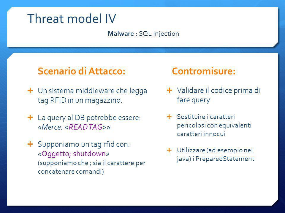 Malware : SQL Injection Threat model IV Un sistema middleware che legga tag RFID in un magazzino. La query al DB potrebbe essere: «Merce: » Supponiamo