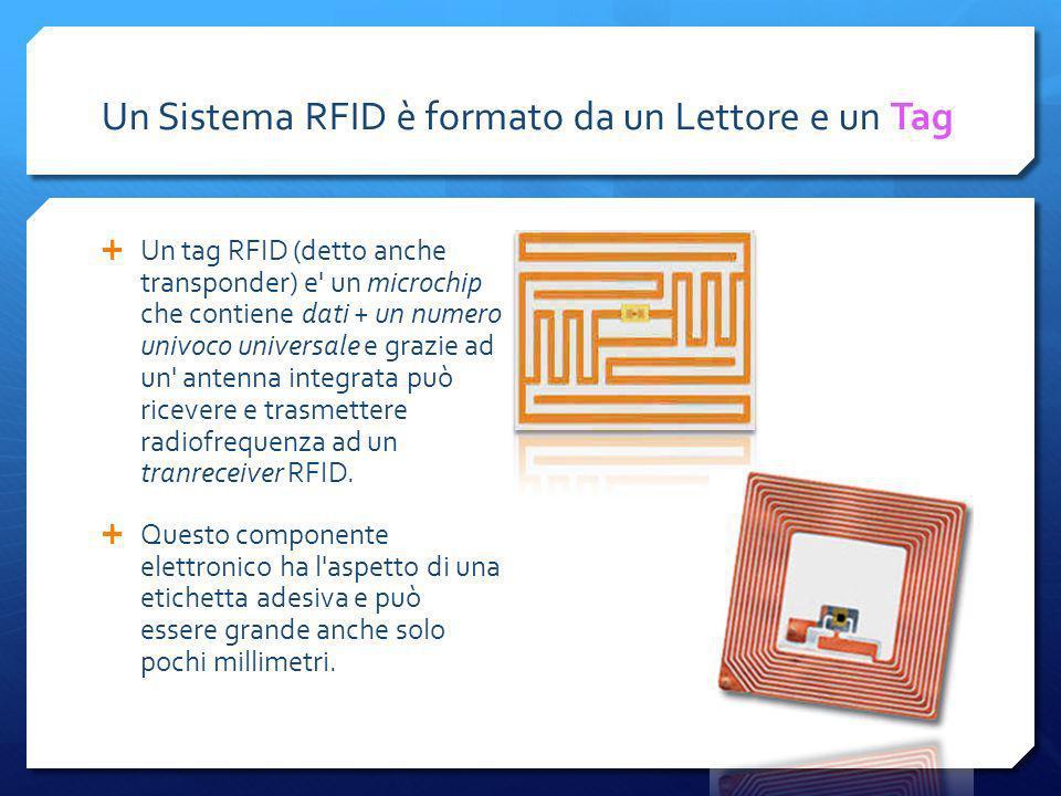 Un Sistema RFID è formato da un Lettore e un Tag Un tag RFID (detto anche transponder) e' un microchip che contiene dati + un numero univoco universal