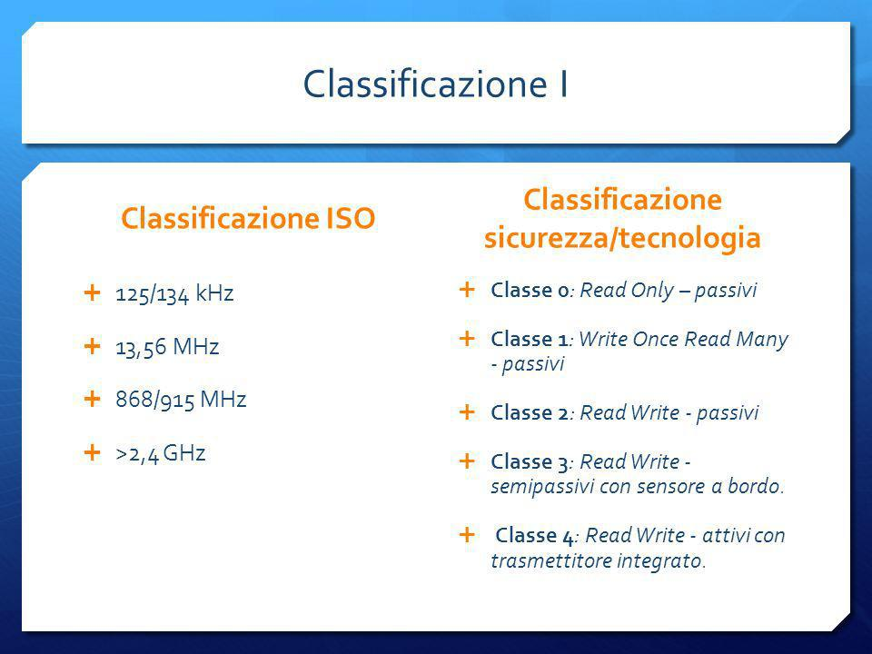 Classificazione ISO 125/134 kHz 13,56 MHz 868/915 MHz >2,4 GHz Classificazione sicurezza/tecnologia Classe 0: Read Only – passivi Classe 1: Write Once