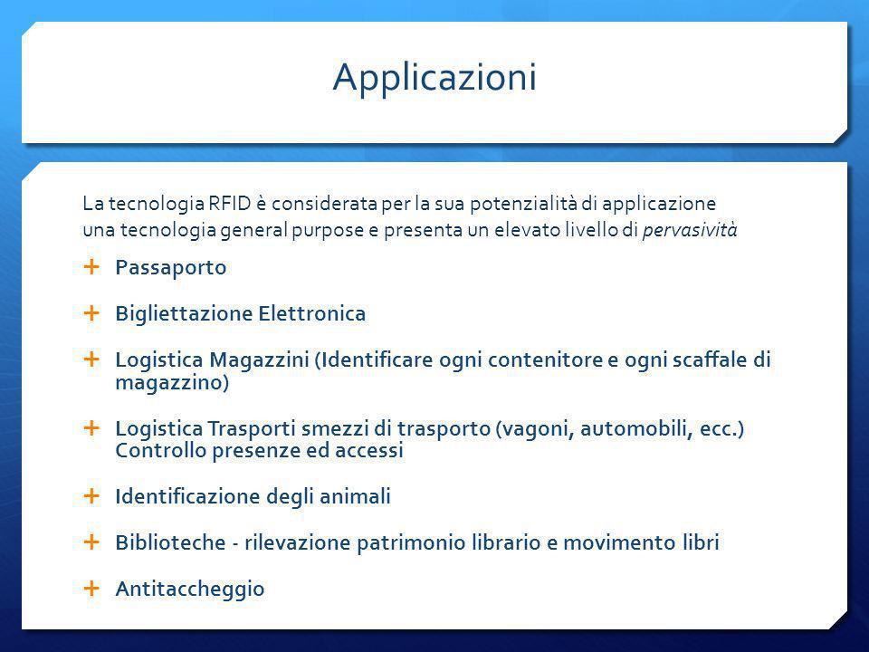 Applicazioni Passaporto Bigliettazione Elettronica Logistica Magazzini (Identificare ogni contenitore e ogni scaffale di magazzino) Logistica Trasport