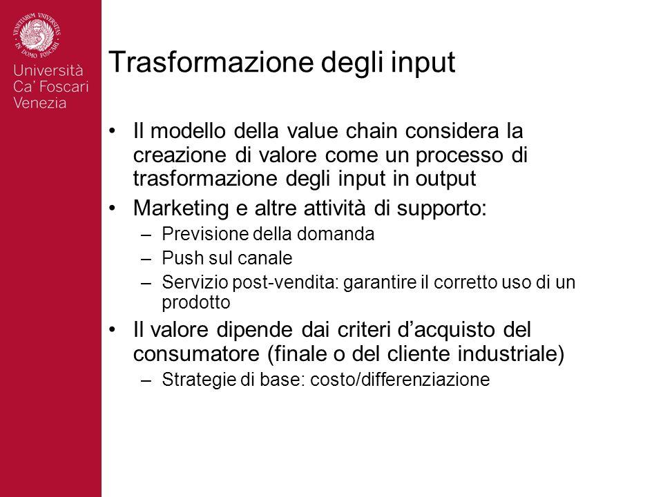 Trasformazione degli input Il modello della value chain considera la creazione di valore come un processo di trasformazione degli input in output Mark