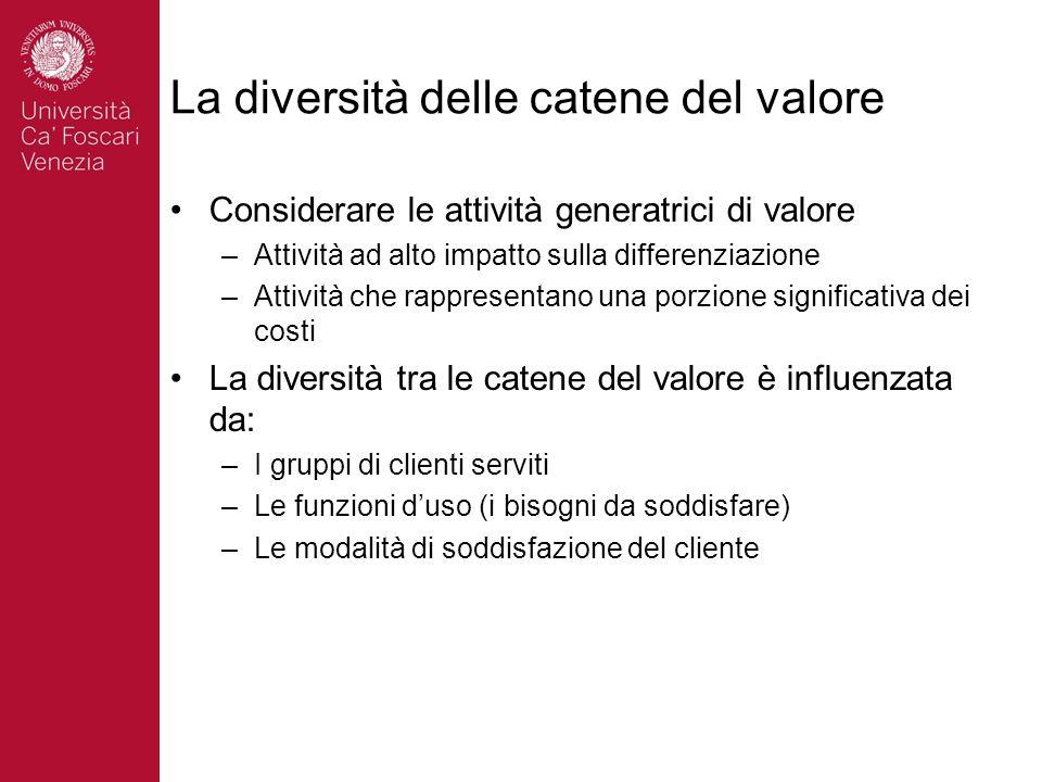 La diversità delle catene del valore Considerare le attività generatrici di valore –Attività ad alto impatto sulla differenziazione –Attività che rapp