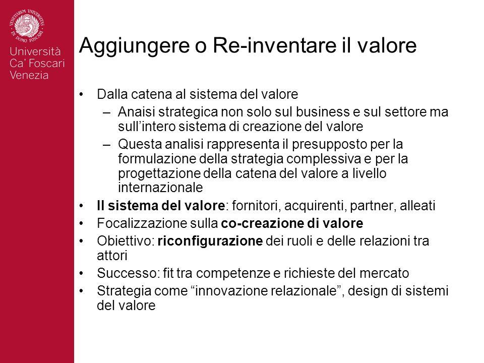 Aggiungere o Re-inventare il valore Dalla catena al sistema del valore –Anaisi strategica non solo sul business e sul settore ma sullintero sistema di
