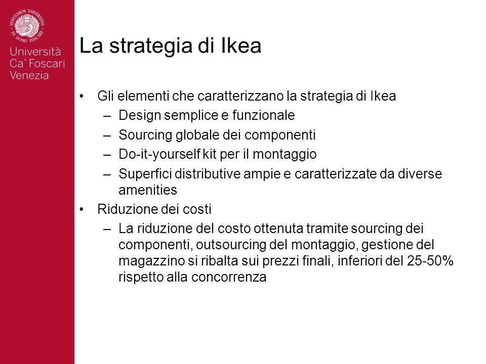 La strategia di Ikea Gli elementi che caratterizzano la strategia di Ikea –Design semplice e funzionale –Sourcing globale dei componenti –Do-it-yourse