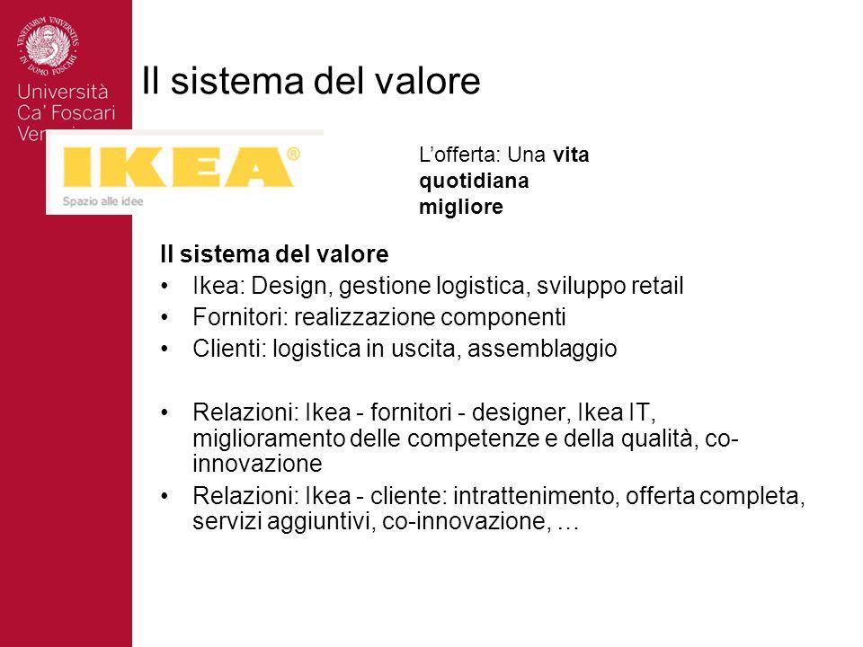 Il sistema del valore Lofferta: Una vita quotidiana migliore Il sistema del valore Ikea: Design, gestione logistica, sviluppo retail Fornitori: realiz