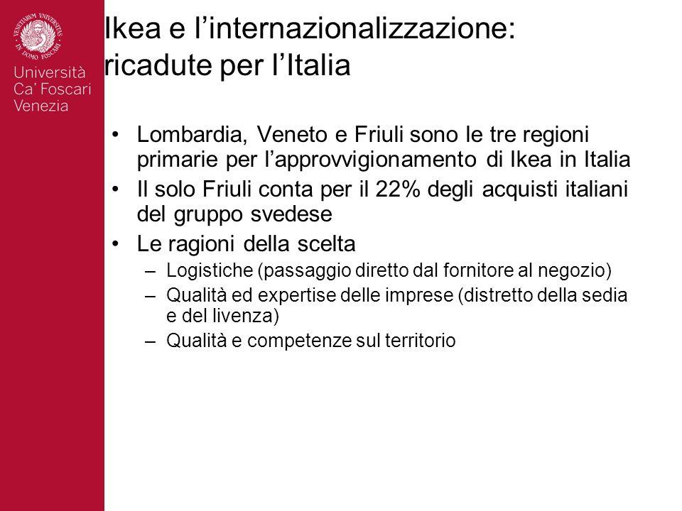 Ikea e linternazionalizzazione: ricadute per lItalia Lombardia, Veneto e Friuli sono le tre regioni primarie per lapprovvigionamento di Ikea in Italia