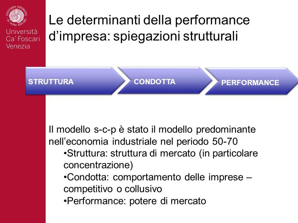 Le determinanti della performance dimpresa: spiegazioni strutturali STRUTTURA CONDOTTA PERFORMANCE Il modello s-c-p è stato il modello predominante ne