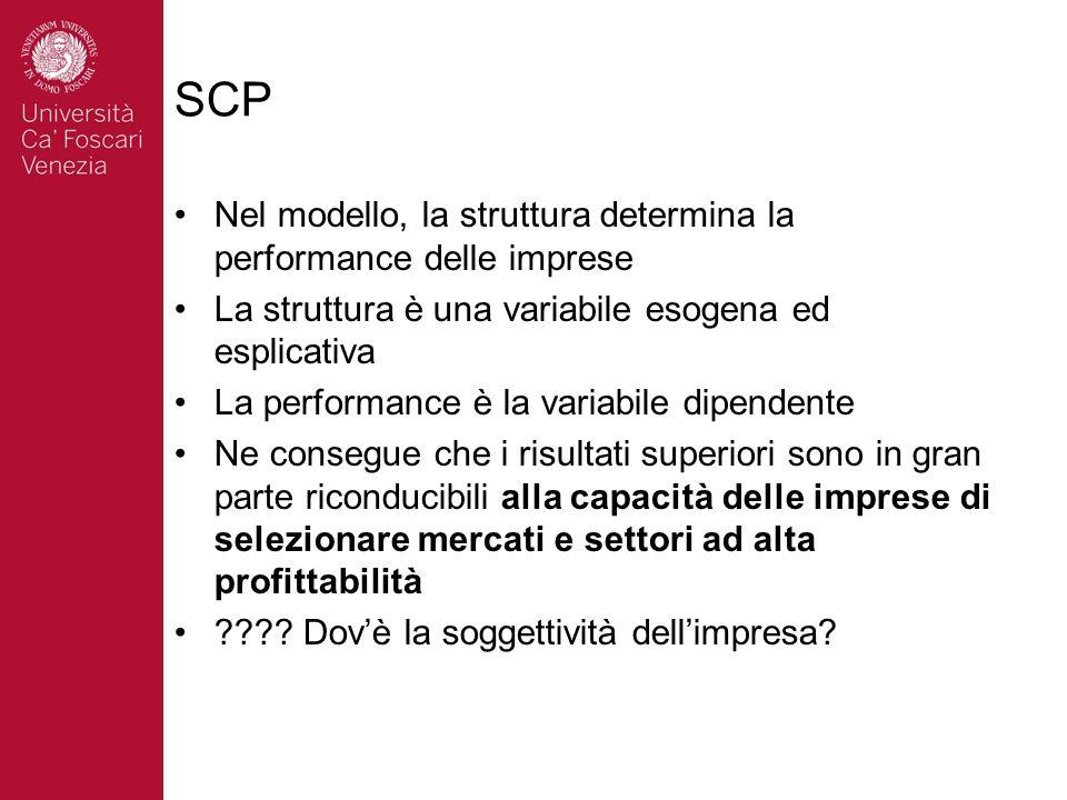 SCP Nel modello, la struttura determina la performance delle imprese La struttura è una variabile esogena ed esplicativa La performance è la variabile