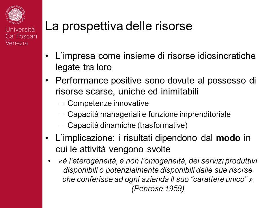 La prospettiva delle risorse Limpresa come insieme di risorse idiosincratiche legate tra loro Performance positive sono dovute al possesso di risorse