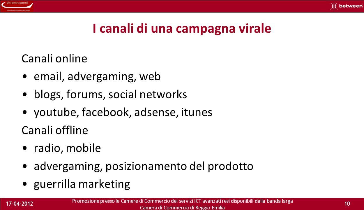 Promozione presso le Camere di Commercio dei servizi ICT avanzati resi disponibili dalla banda larga Camera di Commercio di Reggio Emilia 17-04-201210