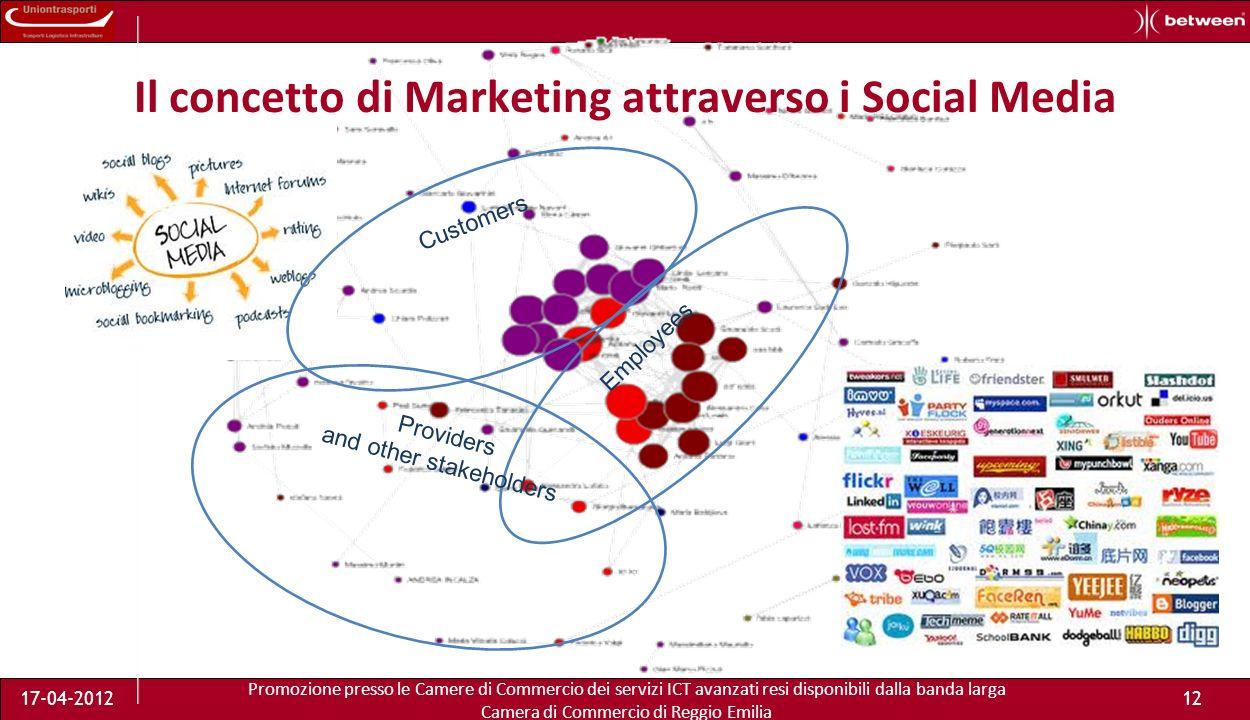 Promozione presso le Camere di Commercio dei servizi ICT avanzati resi disponibili dalla banda larga Camera di Commercio di Reggio Emilia 17-04-201212