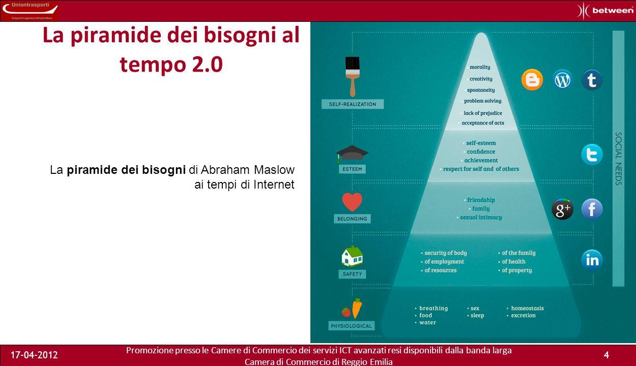 Promozione presso le Camere di Commercio dei servizi ICT avanzati resi disponibili dalla banda larga Camera di Commercio di Reggio Emilia 17-04-20124 La piramide dei bisogni al tempo 2.0 La piramide dei bisogni di Abraham Maslow ai tempi di Internet