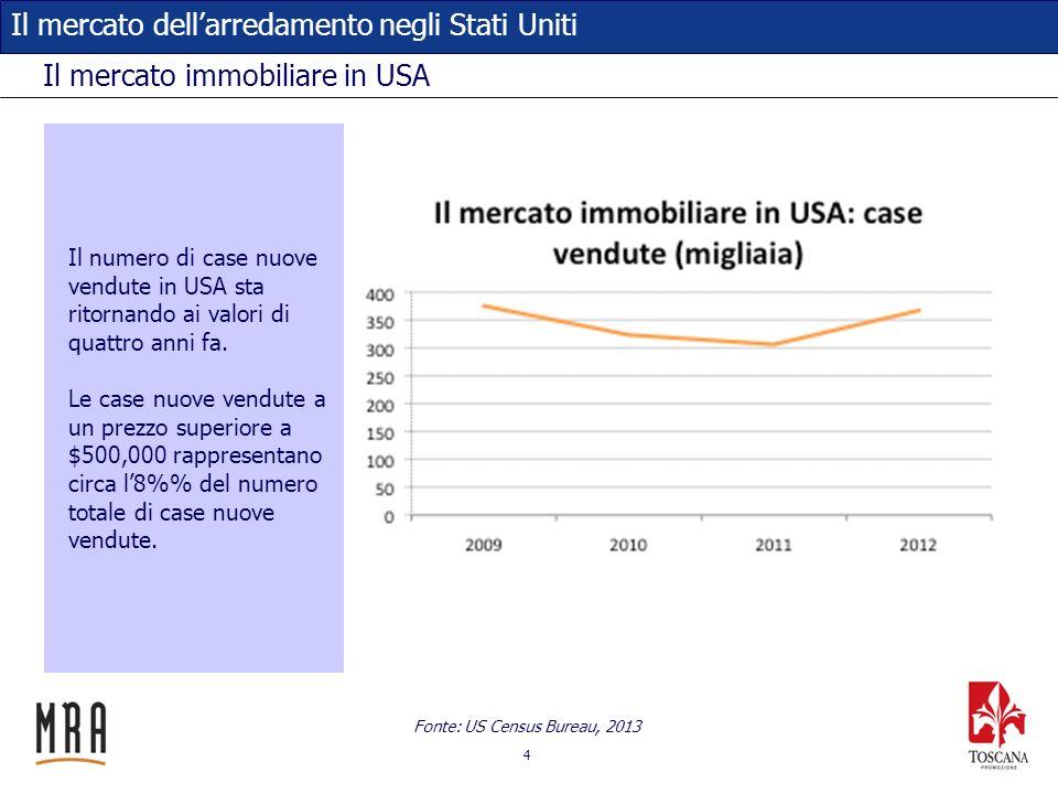 15 Il mercato dellarredamento negli Stati Uniti Le importazioni dallItalia: cucina (2) Fonte: US International Trade Administration, 2013.