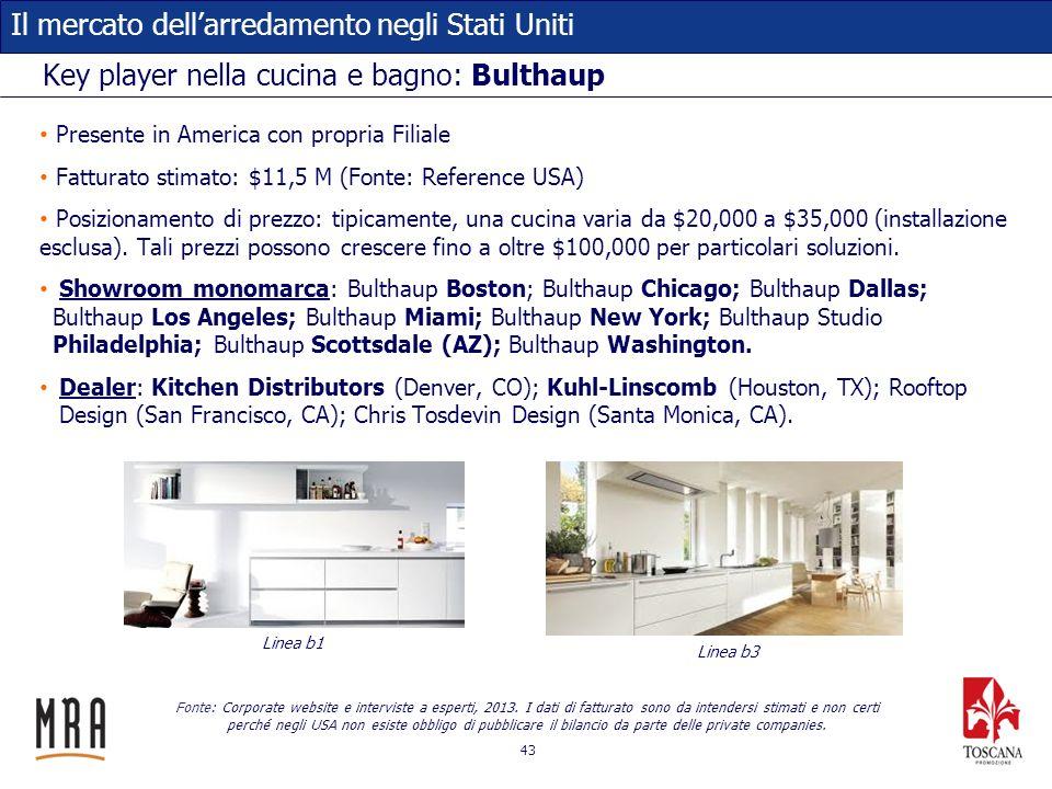 43 Il mercato dellarredamento negli Stati Uniti Key player nella cucina e bagno: Bulthaup Presente in America con propria Filiale Fatturato stimato: $