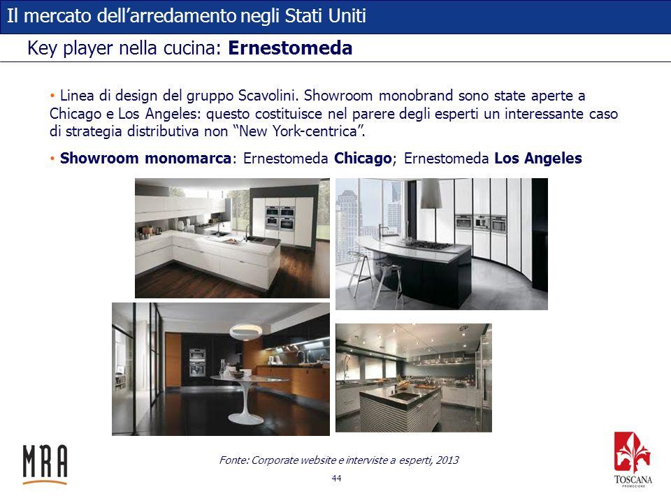44 Il mercato dellarredamento negli Stati Uniti Key player nella cucina: Ernestomeda Linea di design del gruppo Scavolini. Showroom monobrand sono sta